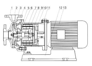 CQB重型磁力驱动泵
